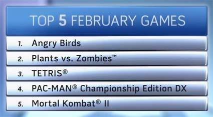 _______________________________________________В свежем выпуске видеожурнала PlayStation Pulse опубликовали список п .... - Изображение 1
