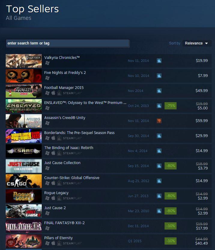 Sega заявила о феноменальном успехе Valkyria Chronicles в Steam и поблагодарила PC-геймеров . - Изображение 2