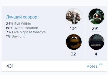 Итоги игрового 2014 года от Канобувчан ! . - Изображение 7