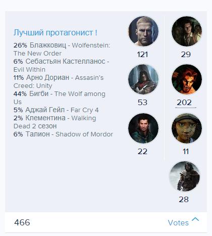 Итоги игрового 2014 года от Канобувчан ! . - Изображение 14