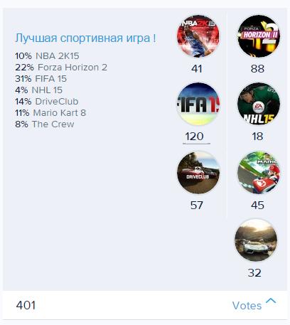 Итоги игрового 2014 года от Канобувчан ! . - Изображение 10