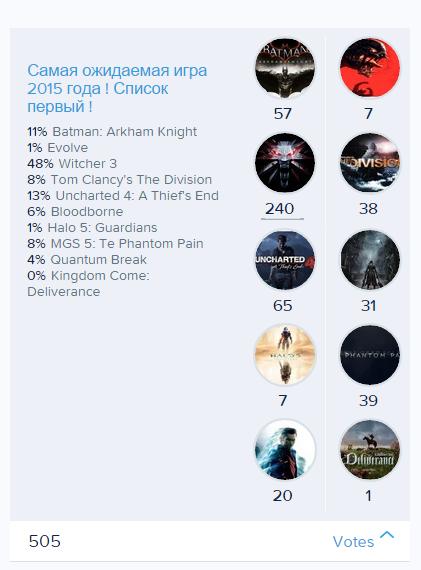 Итоги игрового 2014 года от Канобувчан ! . - Изображение 2