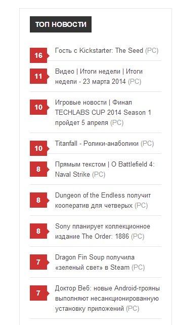А на каком-то белорусском сайте я даже умудрился попасть в топ о_О   #guestfromkickstarter . - Изображение 1