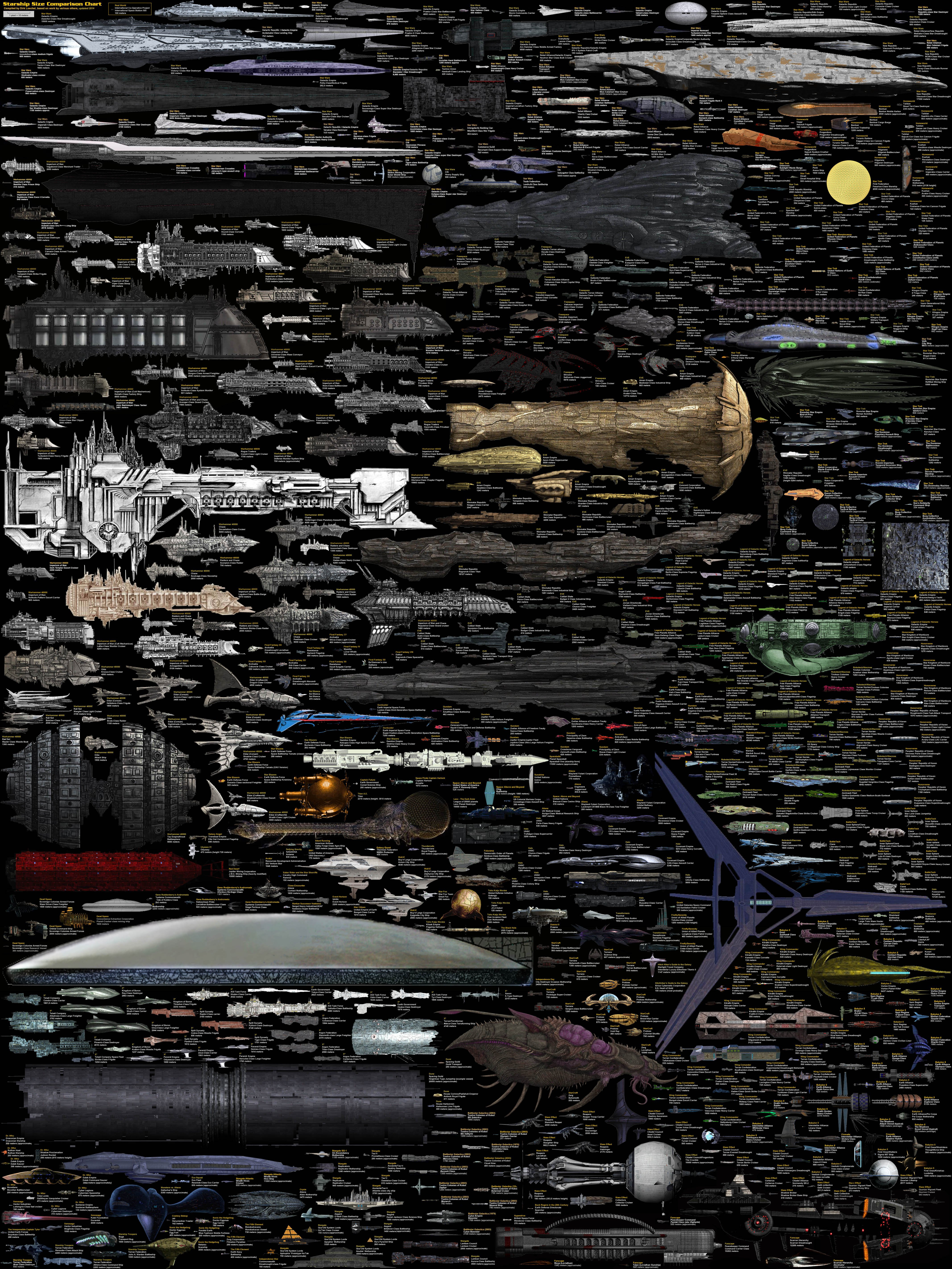 Космические корабли. - Изображение 1