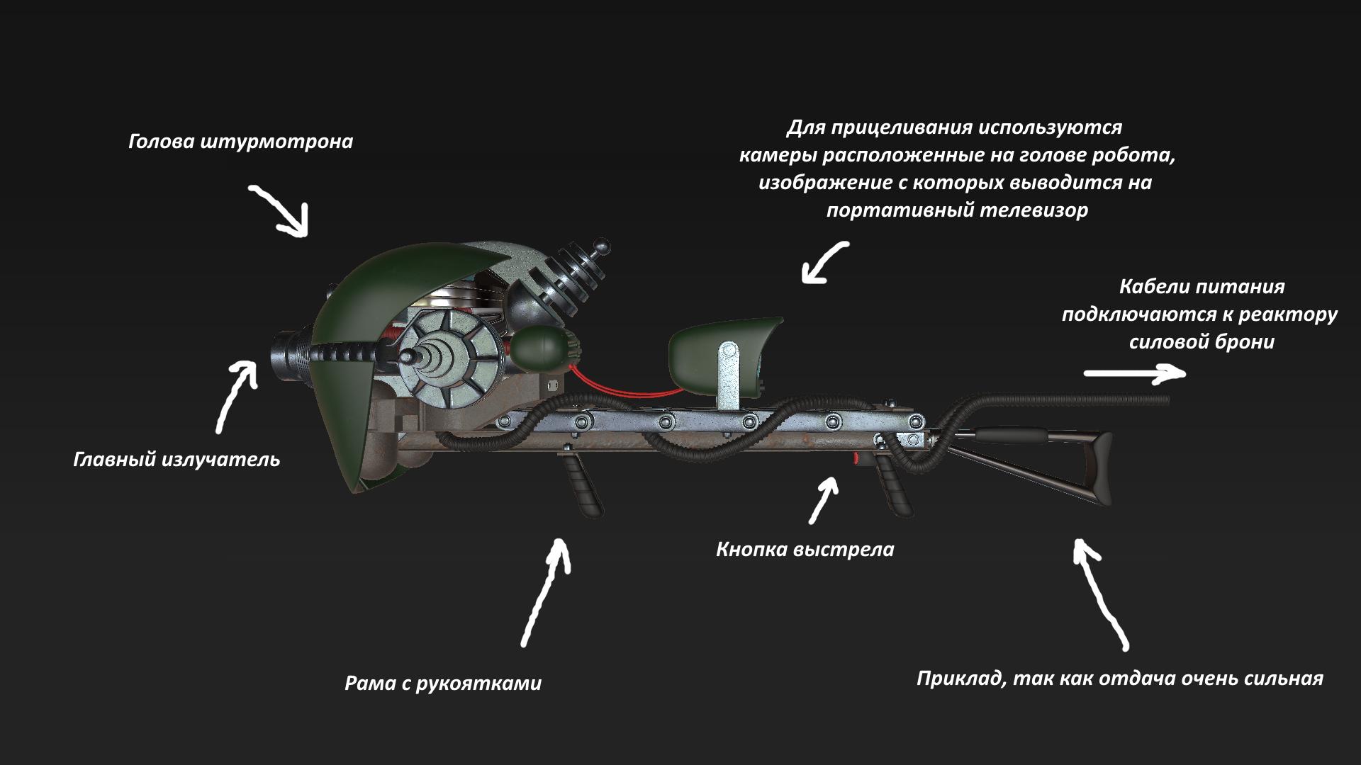 Проект Медуза. - Изображение 3