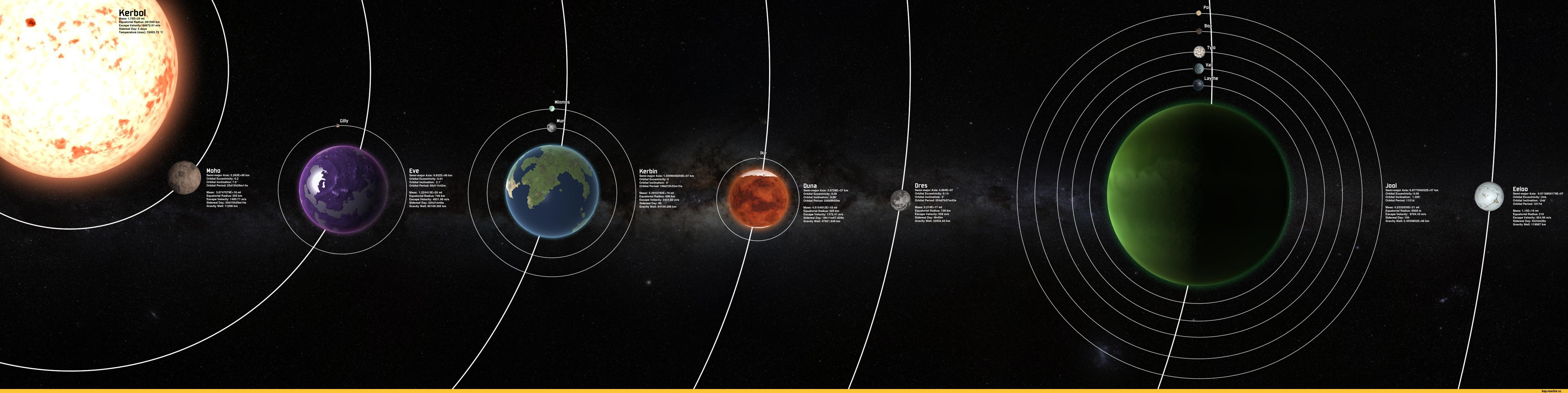 KSP - через тернии к звёздам. - Изображение 2