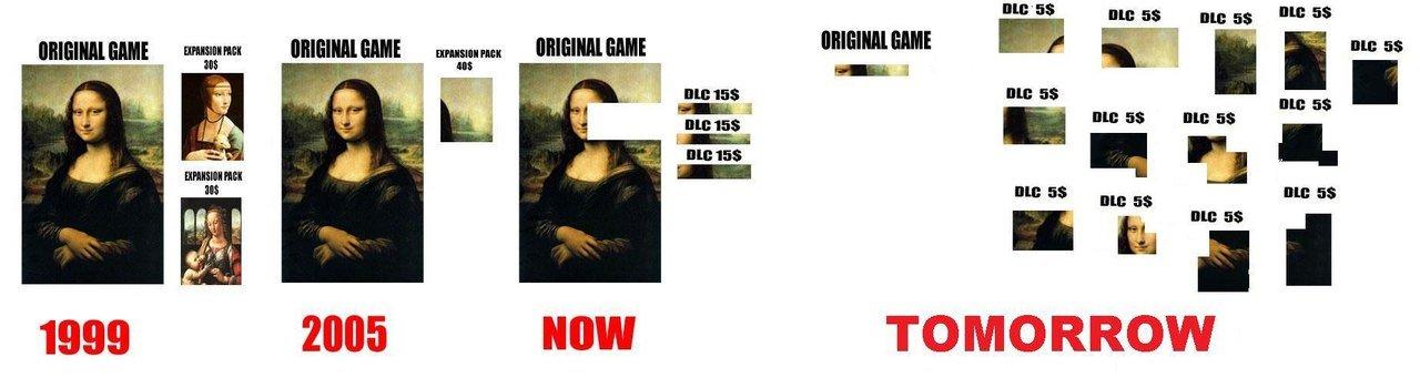 Вся суть DLC.. - Изображение 1