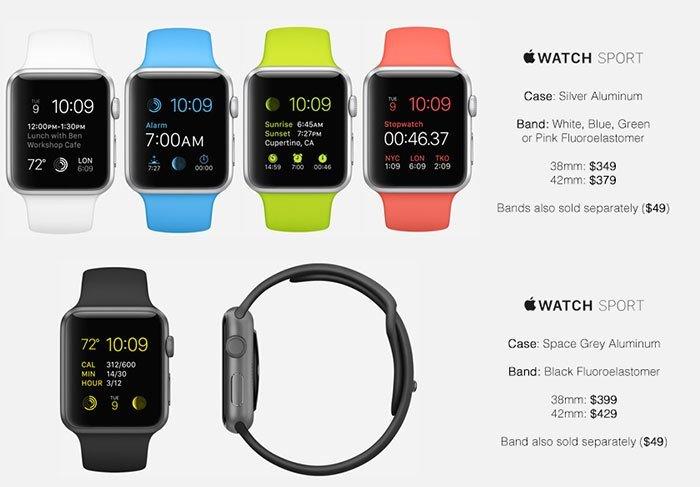 Все версии и цены Apple Watch. - Изображение 2
