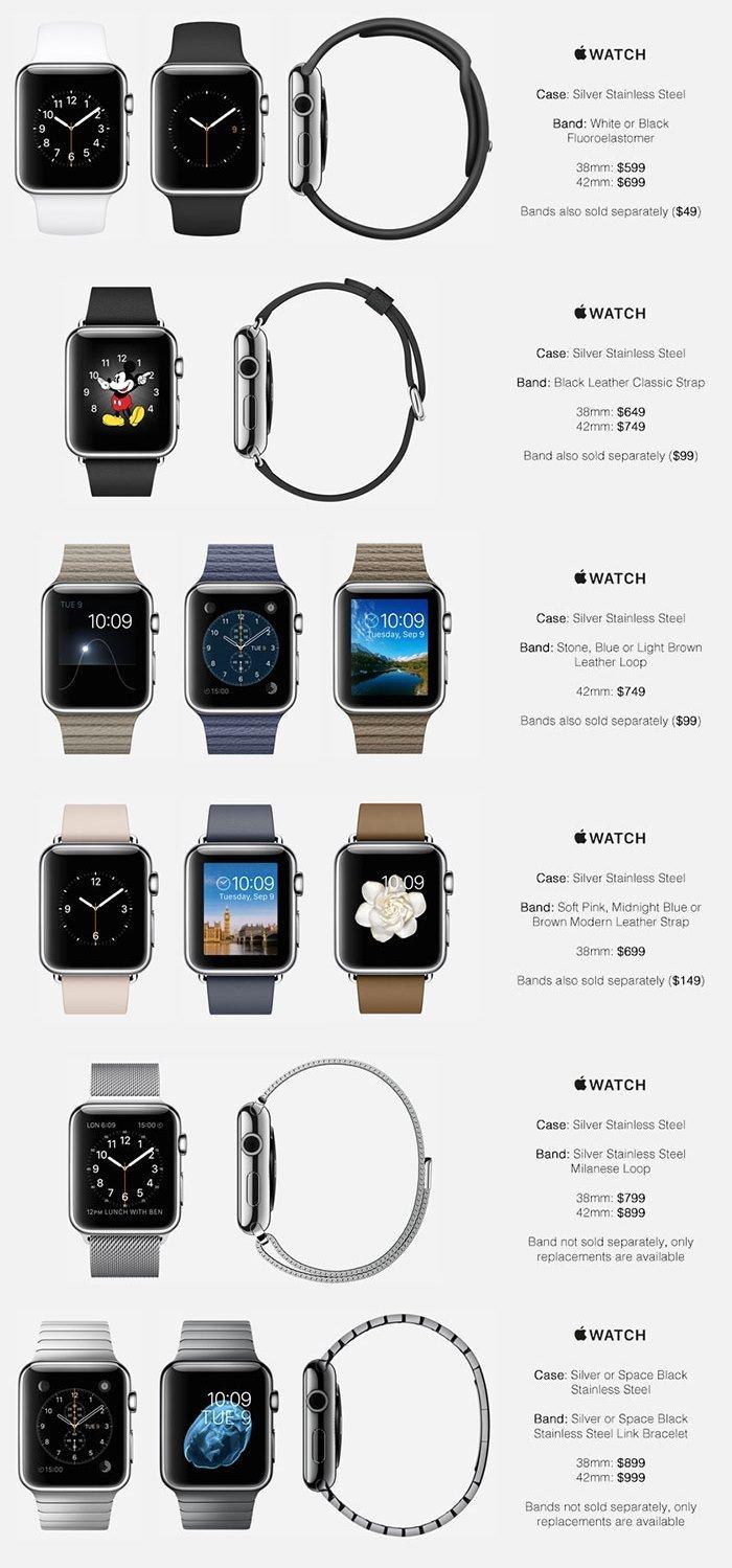 Все версии и цены Apple Watch. - Изображение 3