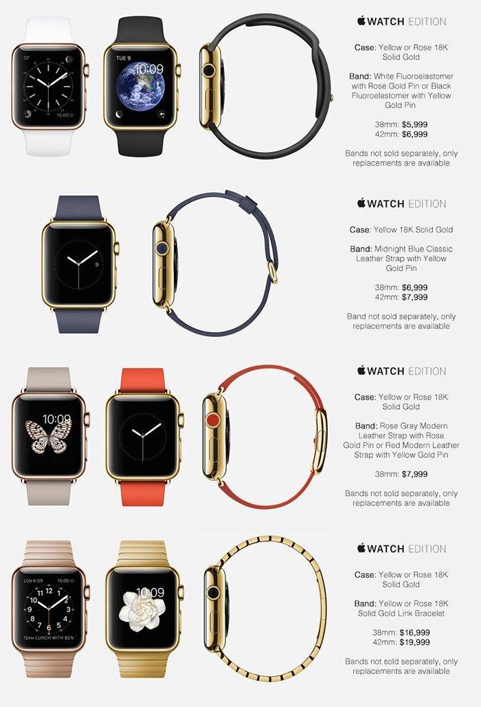 Все версии и цены Apple Watch. - Изображение 4