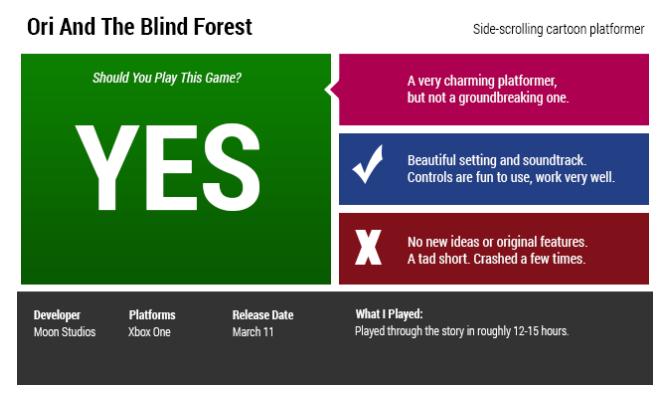 Ori and the Blind Forest - первые оценки. - Изображение 5