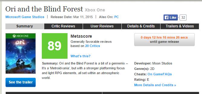 Ori and the Blind Forest - первые оценки. - Изображение 1