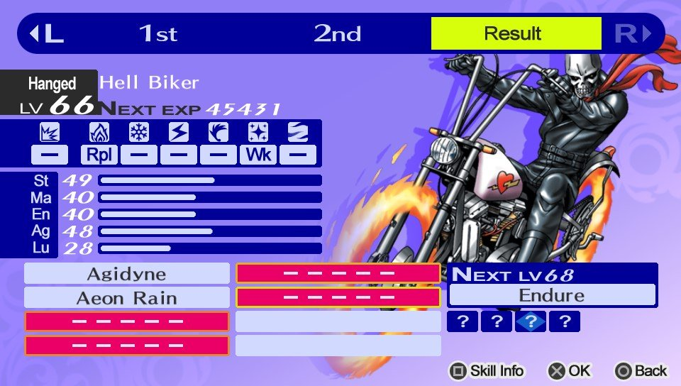 Уже Ретро - Persona 4 Golden. - Изображение 3