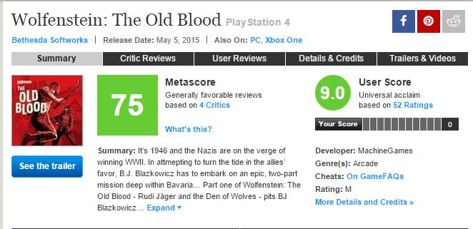 Оценки Project Cars (84) и  Wolfenstein: The Old Blood (75). - Изображение 4