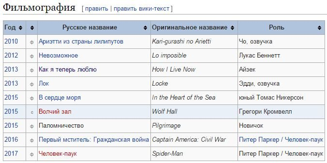 Знакомьтесь, Человек-паук.. - Изображение 2