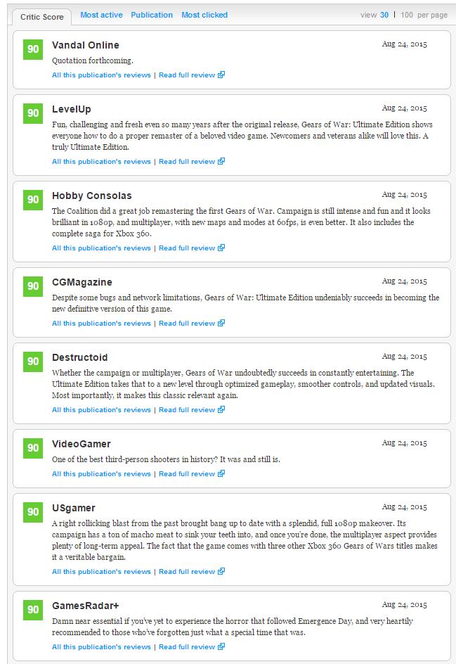 Оценки Gears of War: Ultimate Edition. - Изображение 2