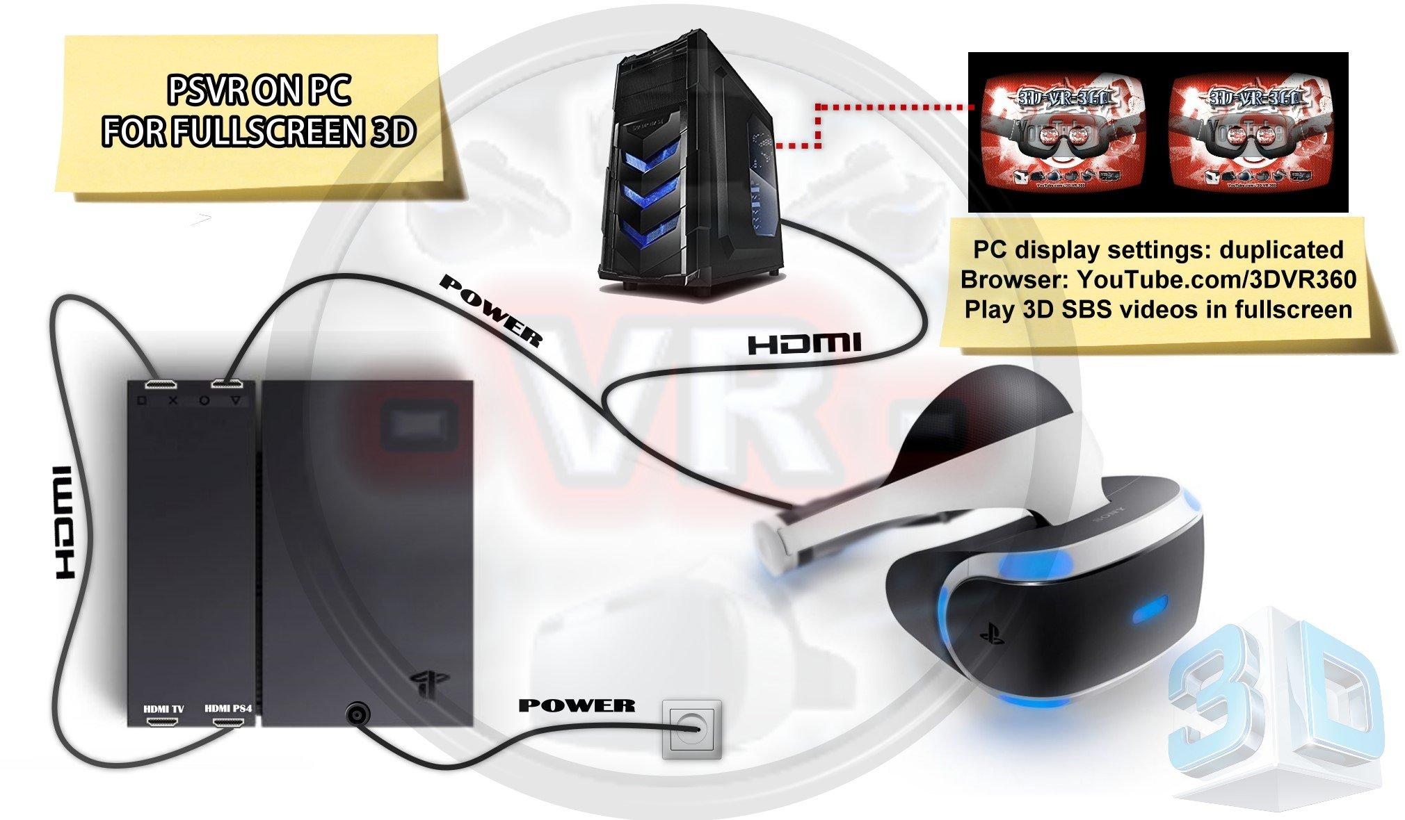 Playstation VR и ПК. - Изображение 2