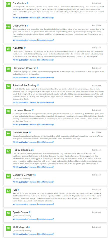 Оценки Unravel и Naruto Shippuden: Ultimate Ninja Storm 4, а также консольного экза PS4 Firewatch!. - Изображение 2