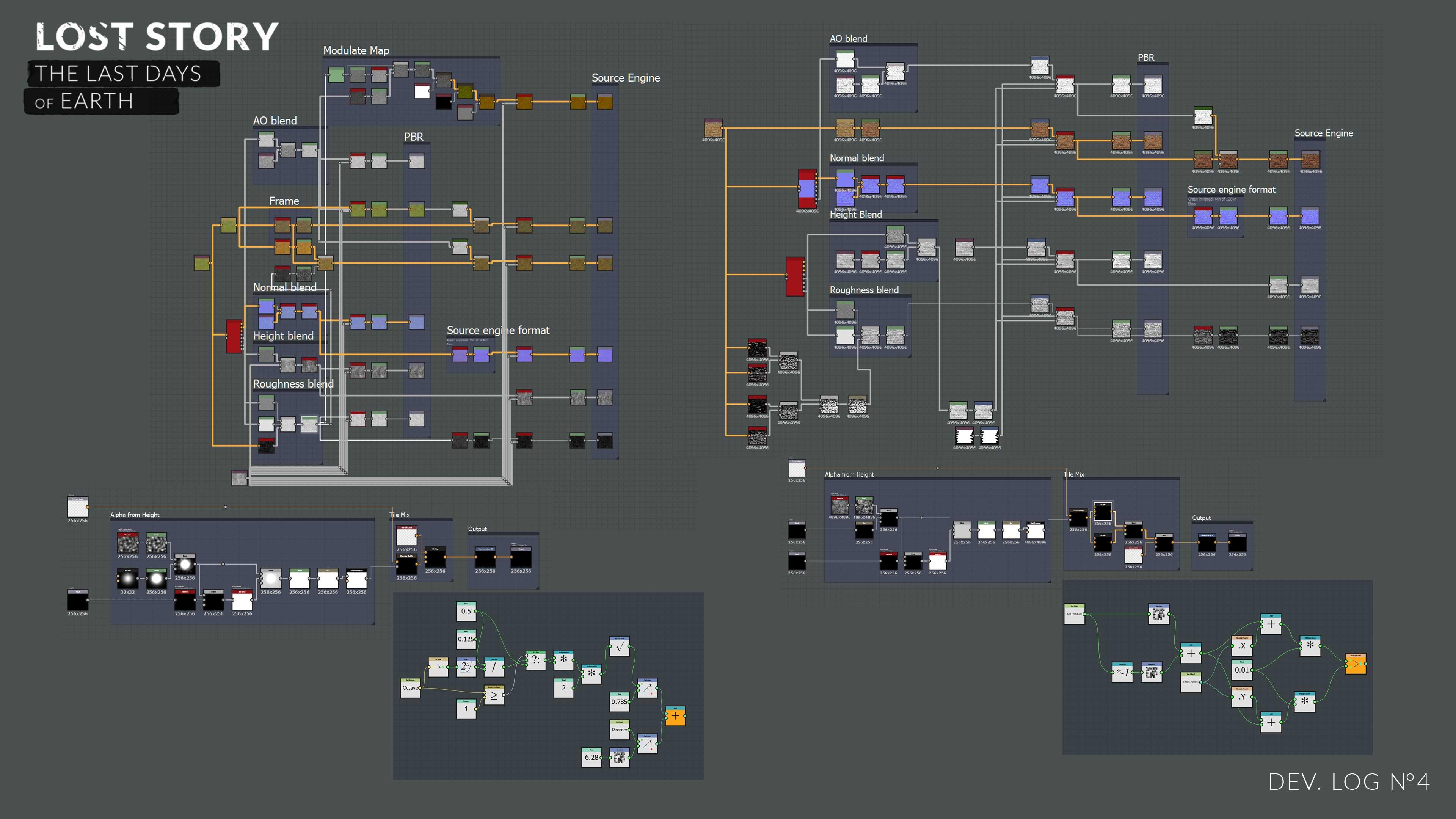 Lost Story: Dev Log #4 - Часть 2: Фотограмметрия для материалов. - Изображение 4