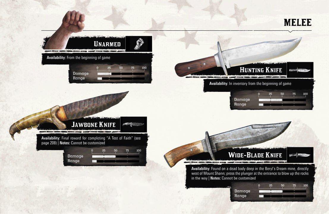 [Гайд] Оружие в игре Red Dead Redemption 2. - Изображение 9