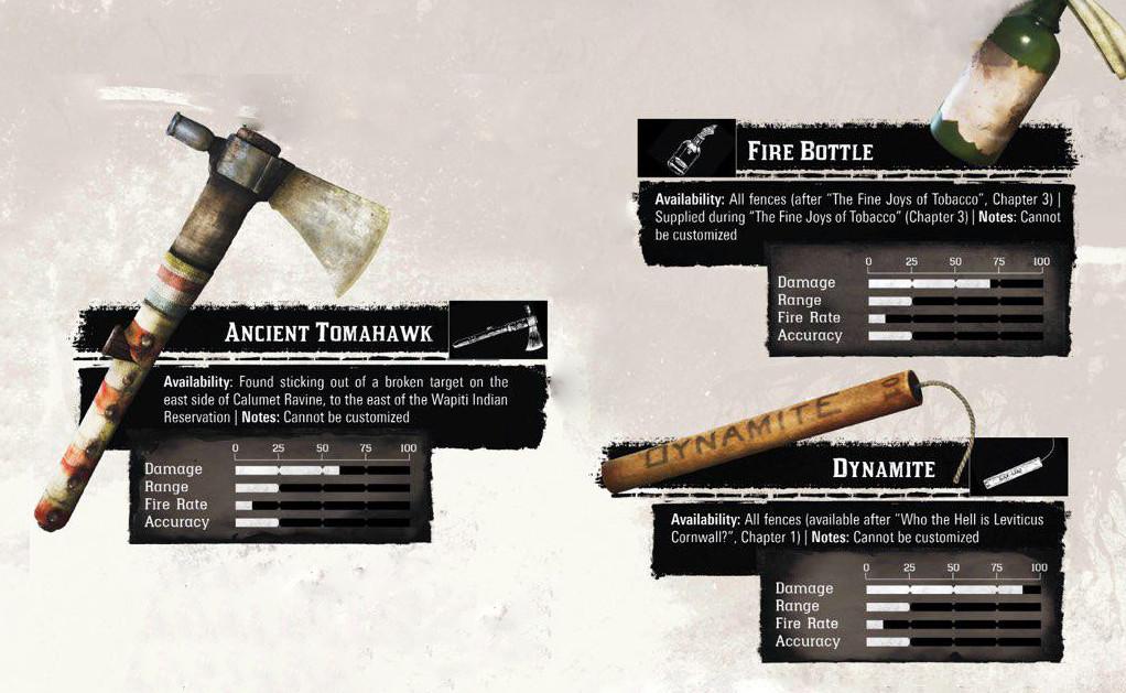 [Гайд] Оружие в игре Red Dead Redemption 2. - Изображение 10
