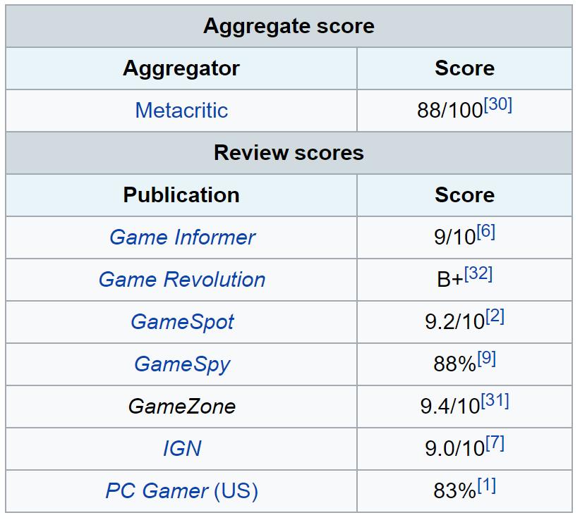 [Фичер] Почему игровые СМИ стали трусливыми пуськами?. - Изображение 4