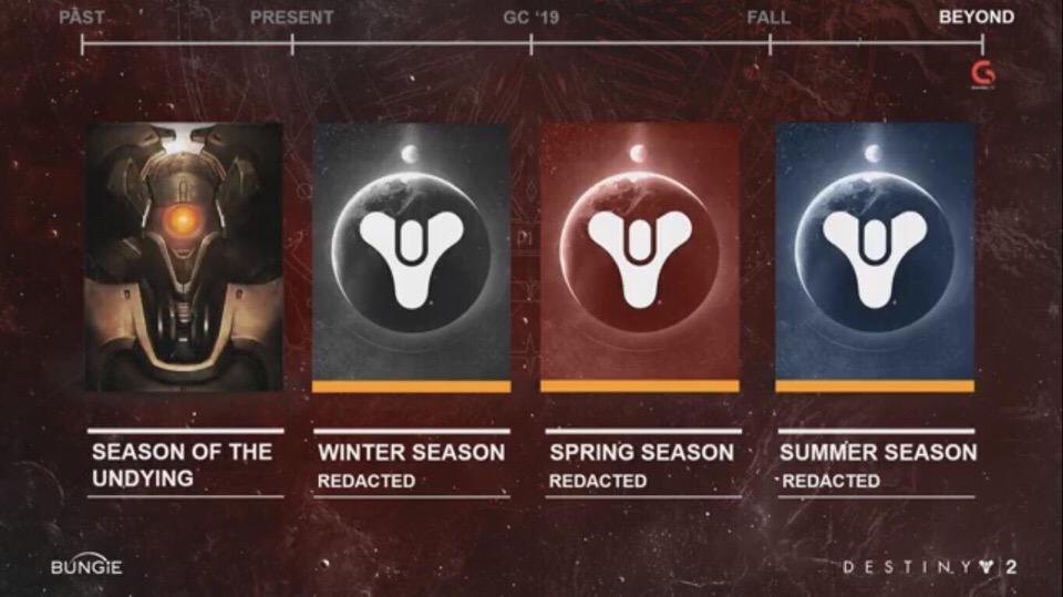 Destiny 2 - Немного информации. - Изображение 2