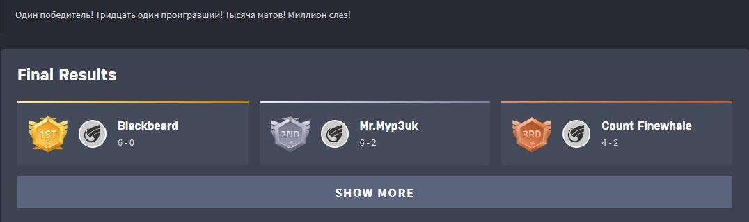 Лига Чемпионов Воплестана: итоги. - Изображение 7