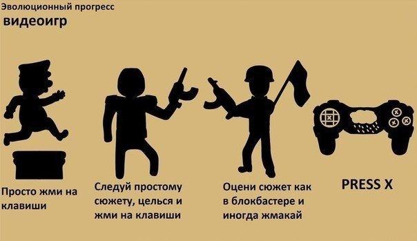 Эволюция игр. - Изображение 1